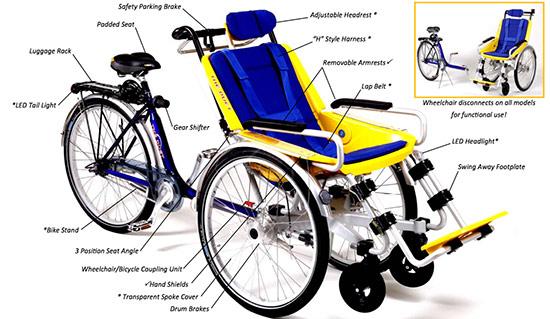 Frank Mobility Bike