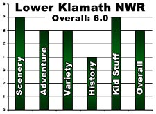 Rating of Our Lower Klamath National Wildlife Adventure