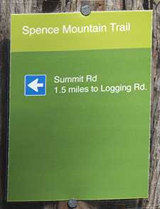Typical Trail Sign
